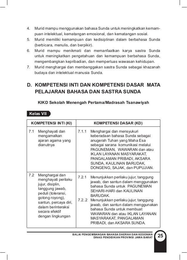 Contoh Portofolio Bahasa Sunda