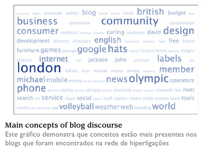 With this information, we are able to identify and map groups and publics based on Shared Values Com esta informação podem...