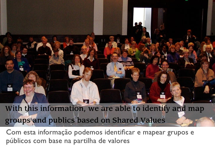 What this means for Public Relations O impacto para as Relações Públicas  Who sees, and how he/she sees the information ma...