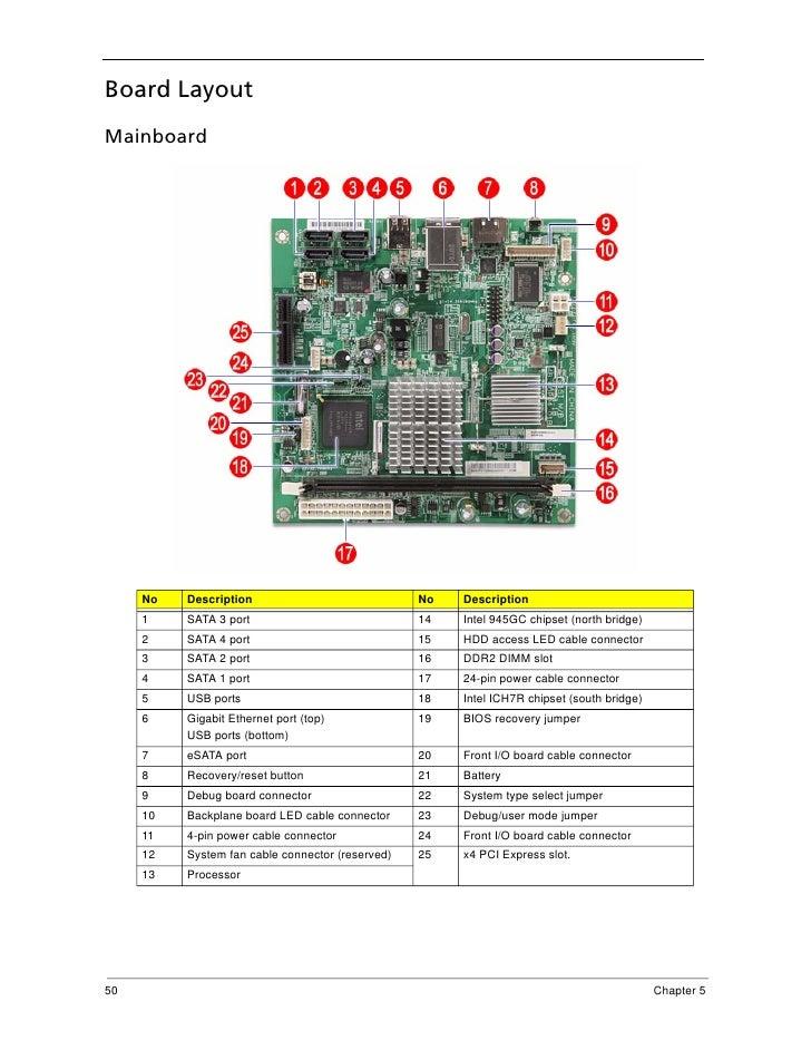 aspire easystore h340 service book rh slideshare net Acer Aspire Z5600 Manual Acer Aspire 5100-3583