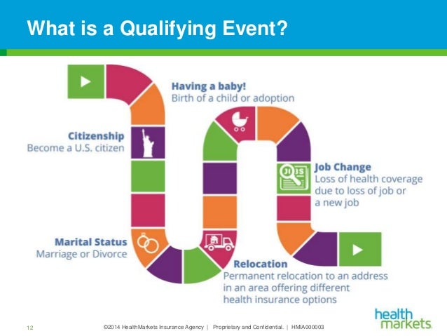 Individual Health Insurance: Qualifying Event For ...
