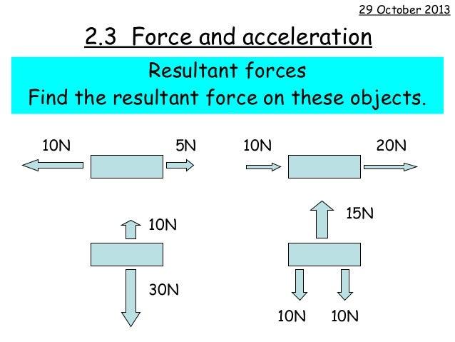 2 3 force mass acceleration