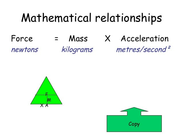 net force and acceleration relationship help
