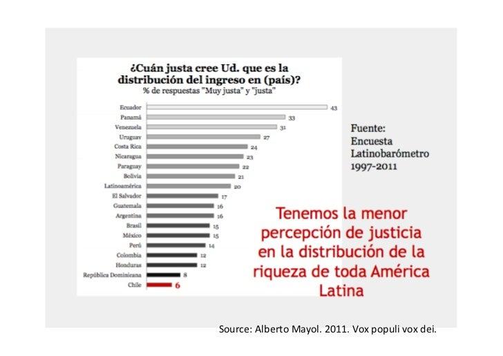 Source:AlbertoMayol.2011.Voxpopulivoxdei.