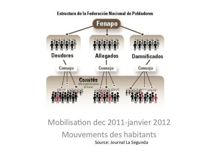 Projec9on2012‐Fa9guedesformesdemobilisa9ons:Occupa9onsdescollèges,lycéeetFacs ‐Diversifica9ondesacteurssoci...