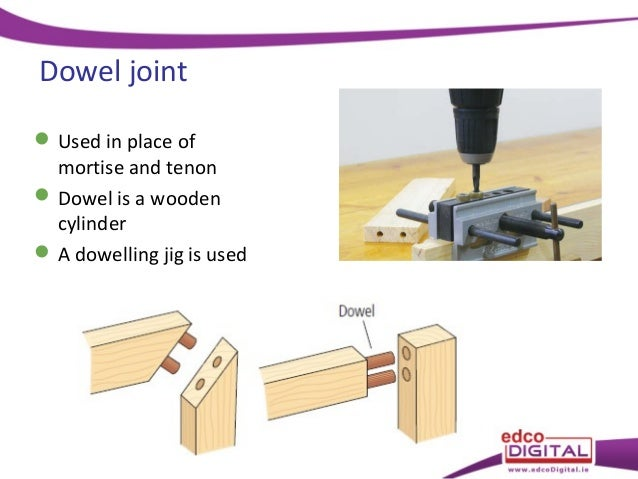 Types Of Drawer Fronts