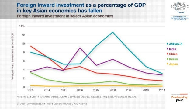 East Asia Context fast facts