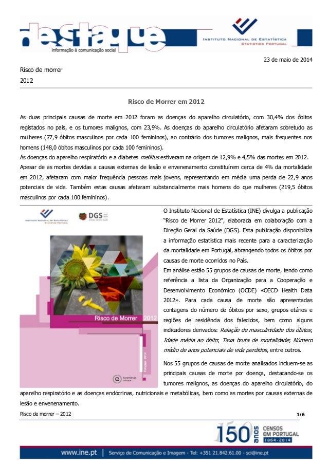 Risco de morrer – 2012 1/6 23 de maio de 2014 Risco de morrer 2012 Risco de Morrer em 2012 As duas principais causas de mo...