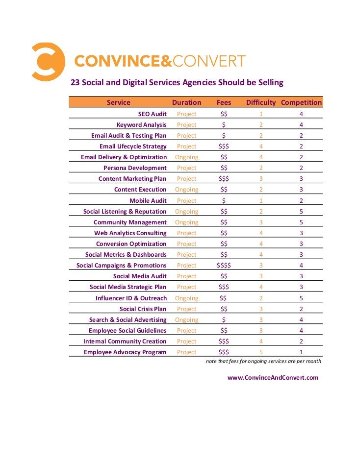 23 Social and Digital Services Agencies Should be Selling               Service                           ...