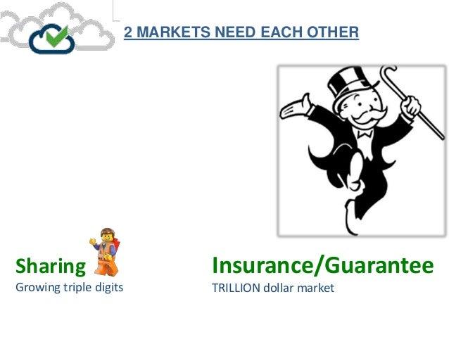 TrustCloud Slide 3