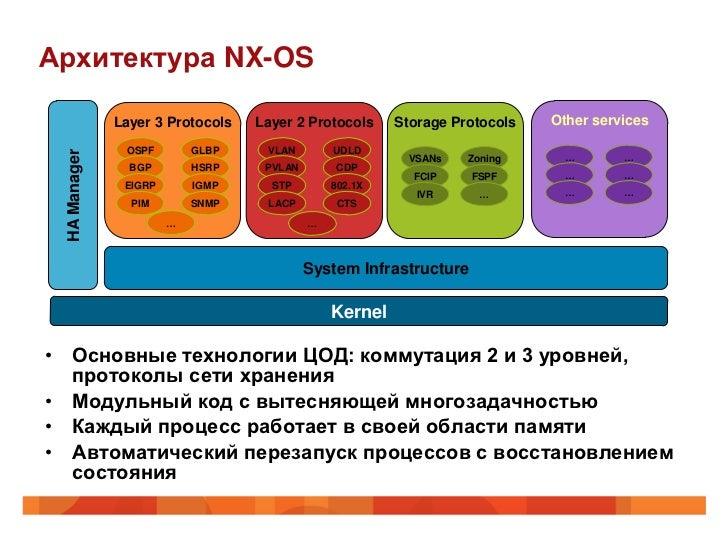 Nexus Ipv6 Ospf