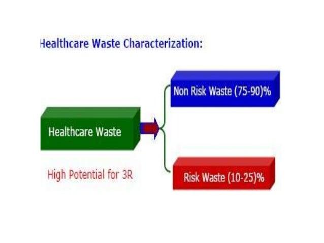 • WHO estimates 85% of hospital waste is non-hazardous 10% is infectious 5% is non-infectious.