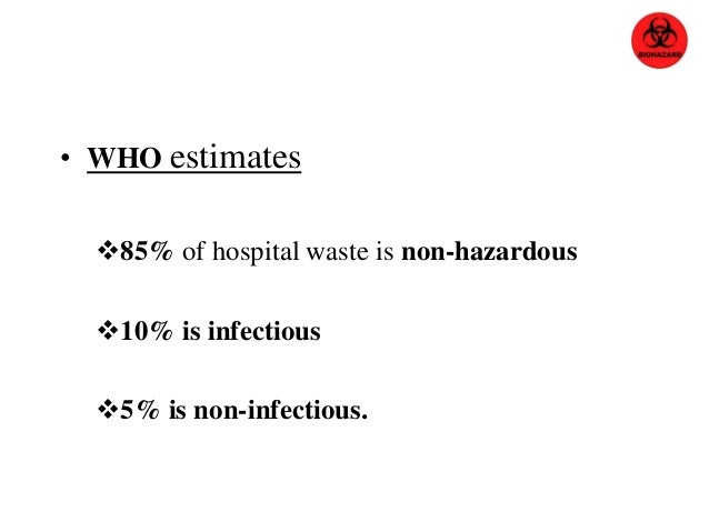 Non-Infectious waste, 80% Pathological and Infectious waste, 15% Chemical and Pharmaceutical waste, 3% Sharps, 1% Radioact...