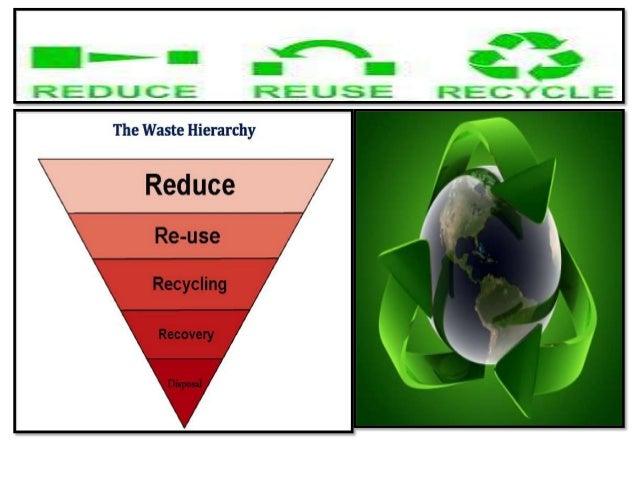 Biomedical waste management dr.praveen doddamani