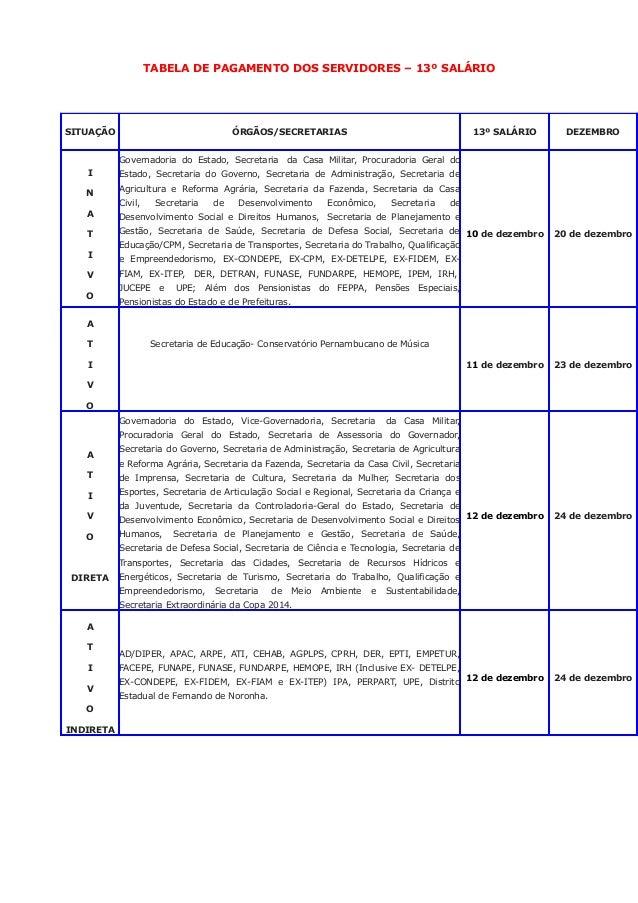 TABELA DE PAGAMENTO DOS SERVIDORES – 13º SALÁRIO  SITUAÇÃO  ÓRGÃOS/SECRETARIAS  13º SALÁRIO  DEZEMBRO  Governadoria do Est...