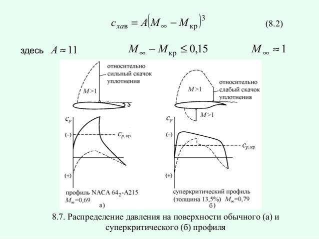 (  c xaв = A M ∞ − M кр здесь  A ≈ 11  )3  M ∞ − M кр ≤ 0,15  (8.2)  M∞ ≈1  8.7. Распределение давления на поверхности обы...