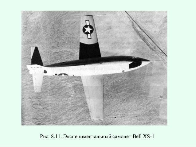 Рис. 8.11. Экспериментальный самолет Bell XS-1