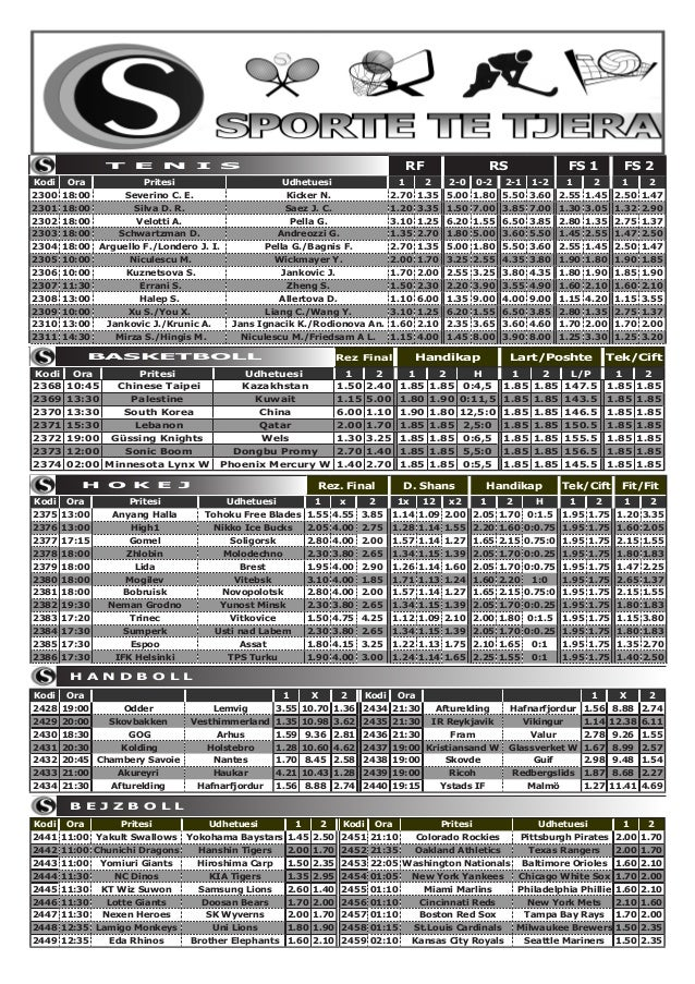RF RS FS 1 FS 2 Kodi Ora Pritesi Udhetuesi 1 2 2-0 0-2 2-1 1-2 1 2 1 2 2300 18:00 Severino C. E. Kicker N. 2.70 1.35 5.00 ...