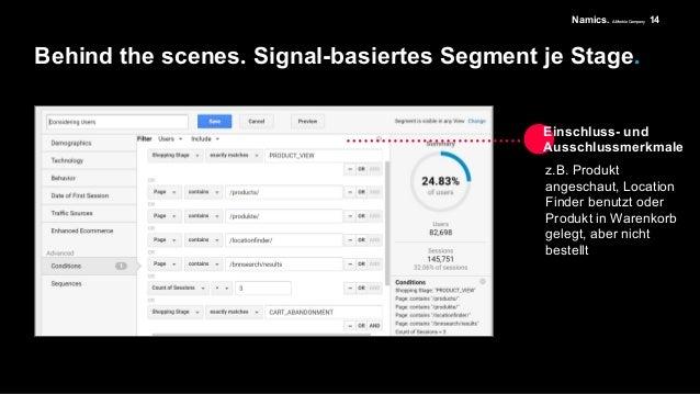 Namics. A Merkle Company Digital Marketing Funnel. 15