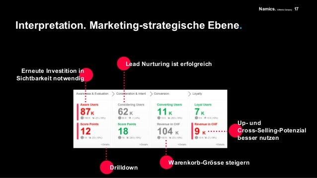 Understanding Marketing Intelligence in a Visualisation World Datorama Marketing Intelligence ostenzel@salesforce.com Marc...