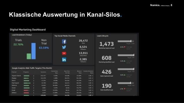 Namics. A Merkle Company Klassische Auswertung in Kanal-Silos. 8 .