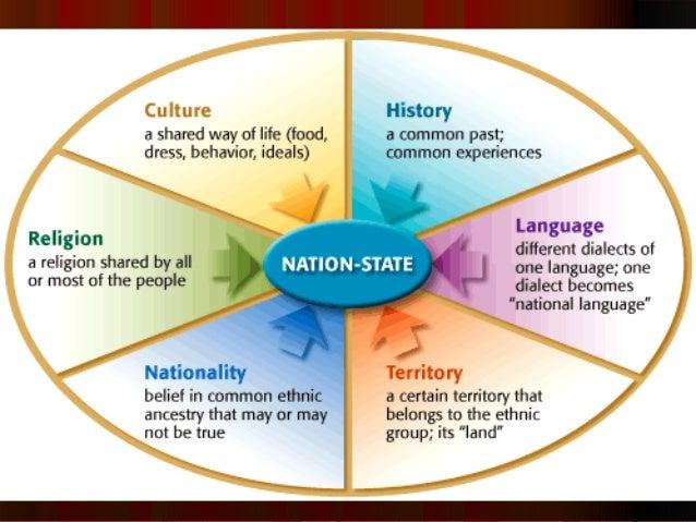 24 2 europe faces revolutions rh slideshare net Eastern European Revolutions European Industrial Revolution