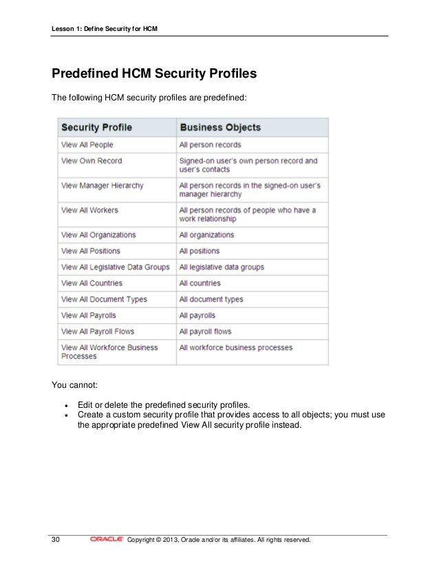 define security for hcm