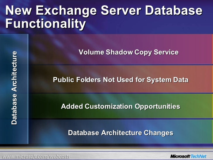 New Exchange Server Database Functionality <ul><li>Volume Shadow Copy Service </li></ul>Public Folders Not Used for System...
