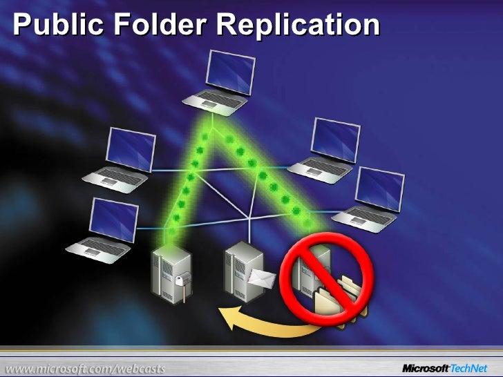 Public Folder Replication