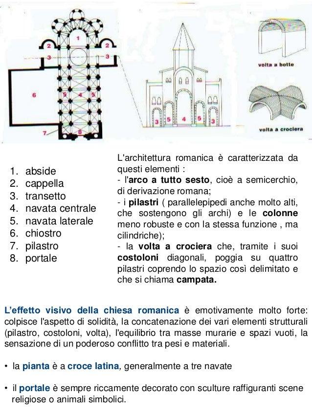 24 architettura romanica caratteri generali - Elementi architettonici di una chiesa ...