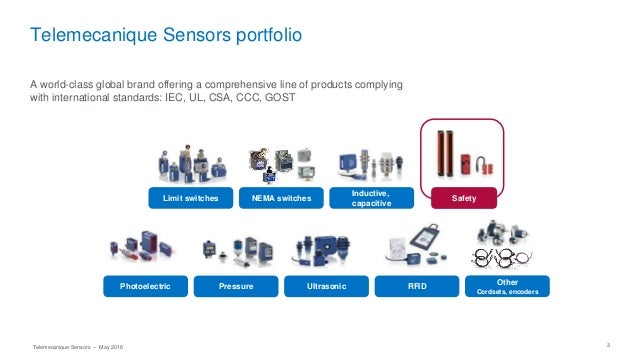 telemecanique sensors briefing safety rope switches rh slideshare net