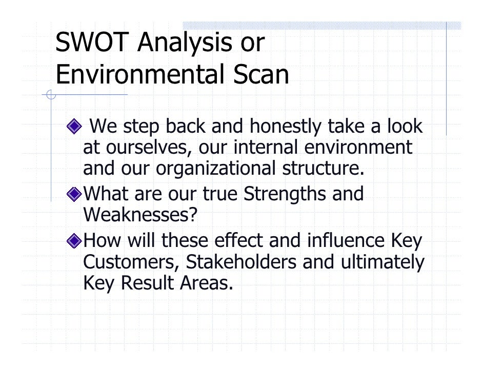 24 template 4strategic planning outline 10 swot analysis or environmental scan pronofoot35fo Images