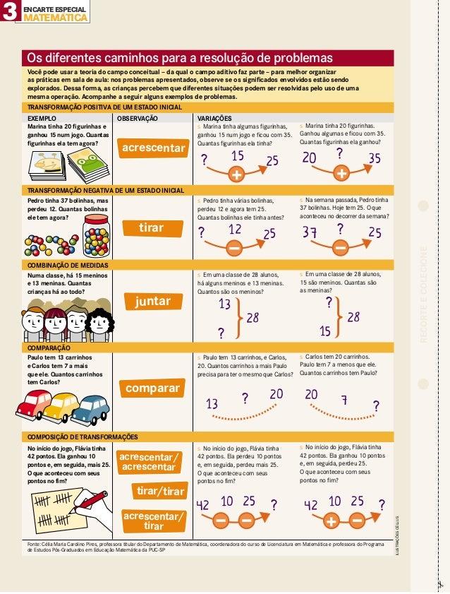 ✃  ENCARTE ESPECIAL  3 MATEMATICA  RECORTE E COLECIONE  Os diferentes caminhos para a resolução de problemas  Você pode us...