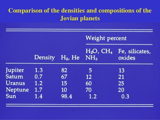jovian planets density - photo #47