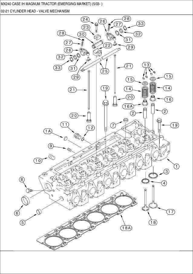 MX 240 CASE IH MAGNUM Tractor (emerging market)