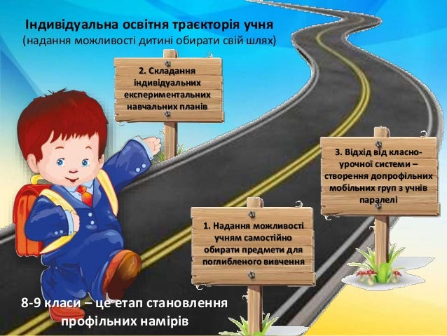 Історія України Географія Іноземна мова Математика Хімія Створення мобільних допрофільних груп з учнів паралелі