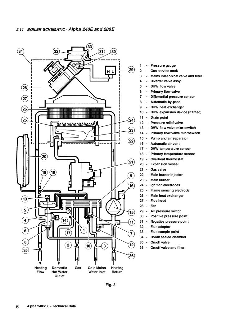 alpha boilers wiring diagrams alpha discover your wiring diagram 240 280 installation servicing manual