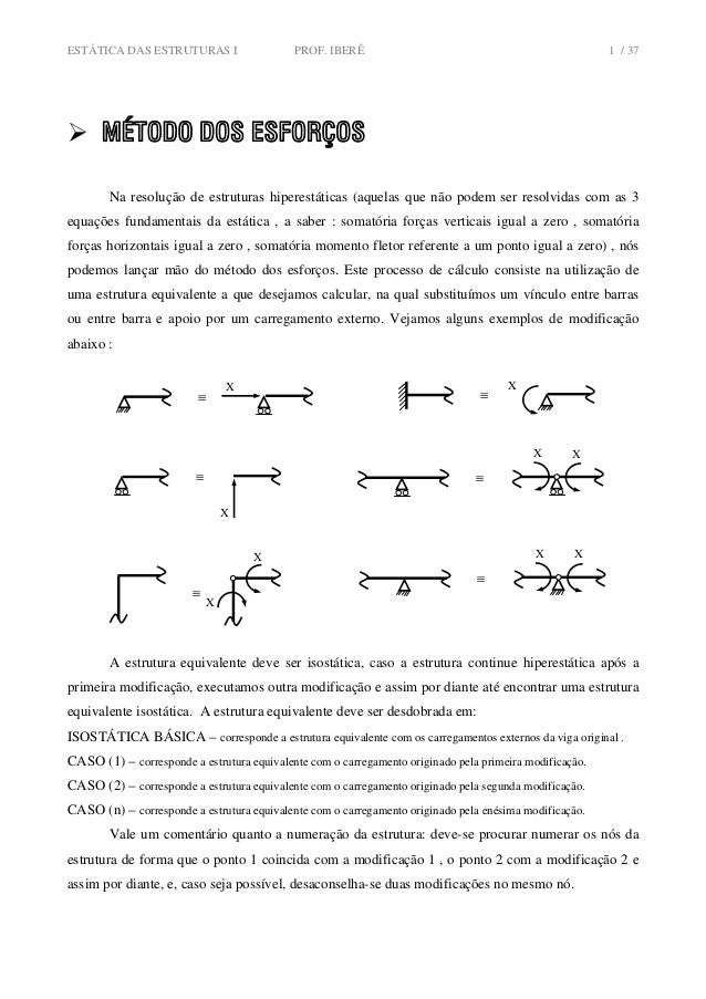 ESTÁTICA DAS ESTRUTURAS I PROF. IBERÊ 1 / 37 MÉTODO DOS ESFORÇOS Na resolução de estruturas hiperestáticas (aquelas que nã...