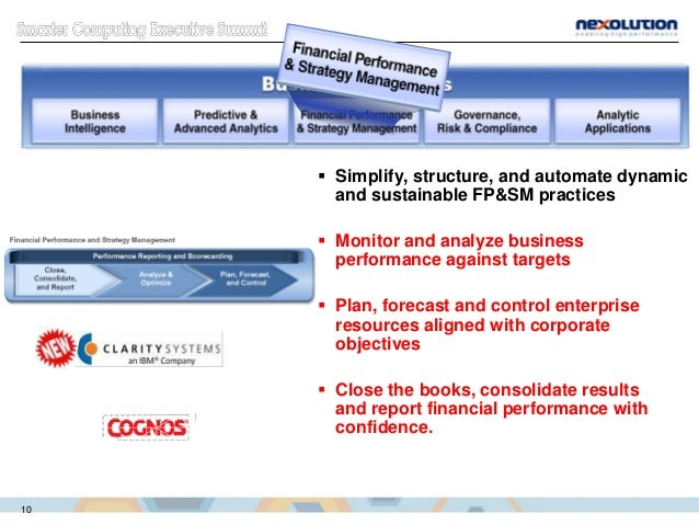  Simplify, structure, and automate dynamic and sustainable FP&SM practices  Monitor and analyze business performance aga...