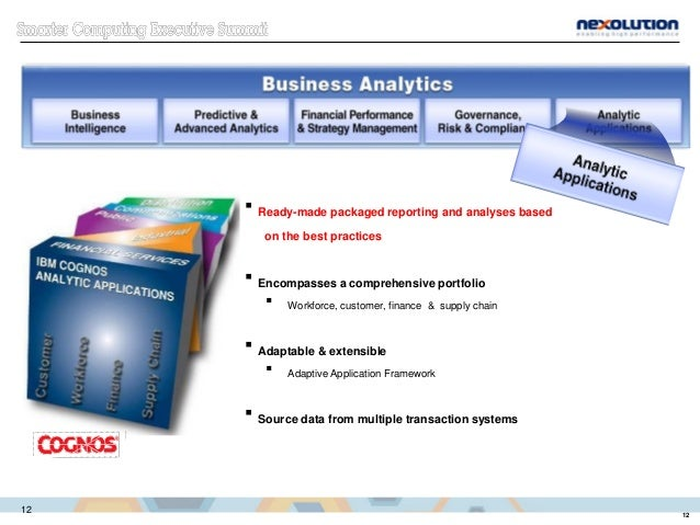 12  Ready-made packaged reporting and analyses based on the best practices  Encompasses a comprehensive portfolio  Work...