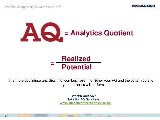 The more you infuse analytics into your business, the higher your AQ and the better you and your business will perform = A...