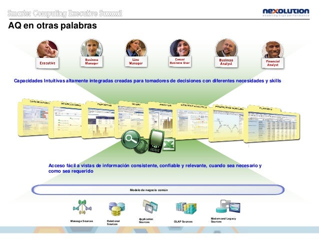 AQ en otras palabras Message Sources Modern and Legacy Sources Application Sources OLAP SourcesRelational Sources Acceso f...