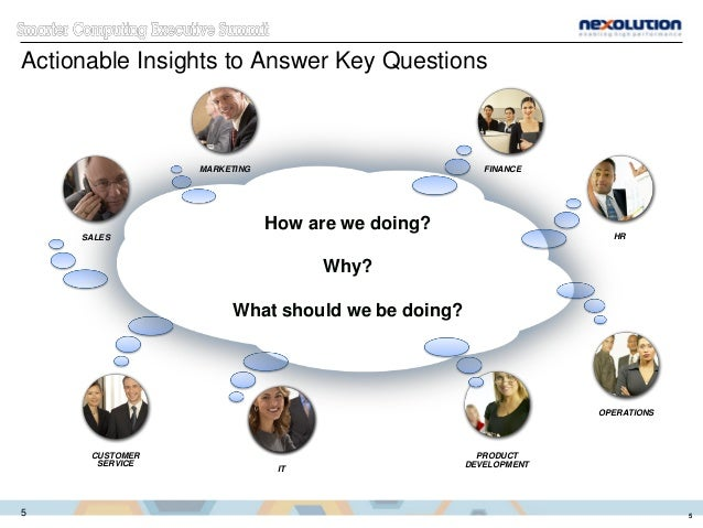 5 How are we doing? IT SALES MARKETING CUSTOMER SERVICE HR OPERATIONS PRODUCT DEVELOPMENT FINANCE How are we doing? Why? W...