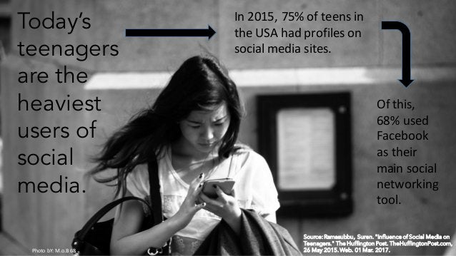 PhotobY:M.o.B 68 Today's teenagers are the heaviest users of social media. In2015,75%ofteensin theUSAhadprofile...