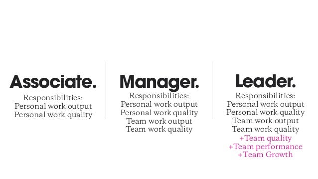 Manager Associate  Responsibilities: Personal work output