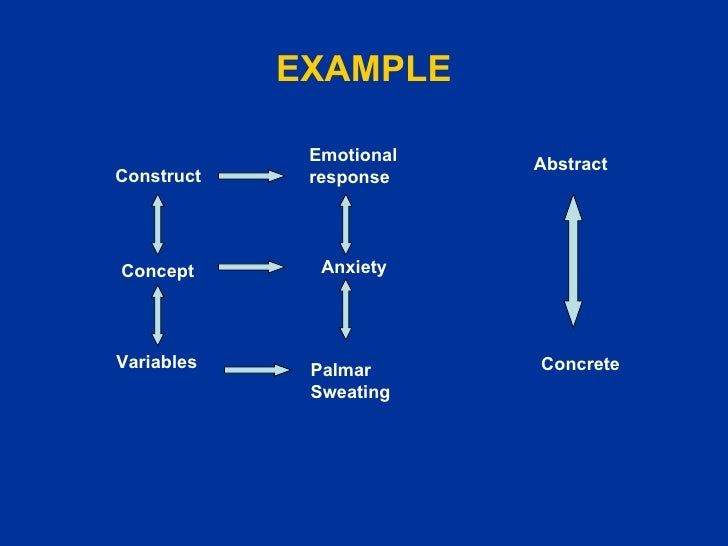 241109 Rmplconceptual Framework on Theory Of Concept Maps