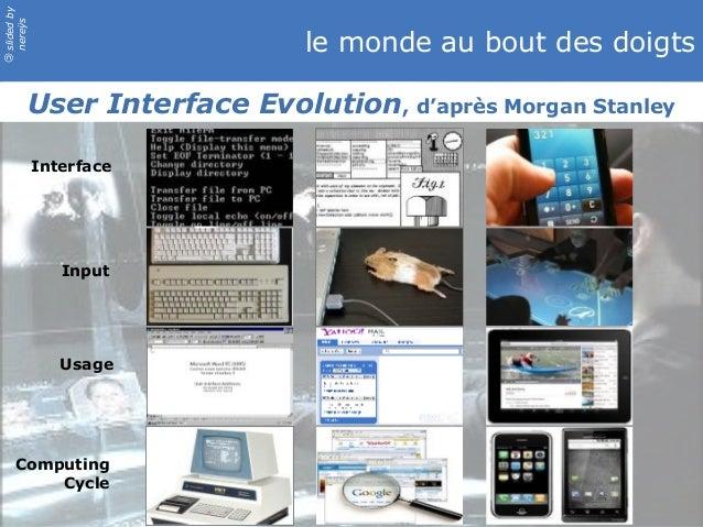 slidedby nereÿs © le monde au bout des doigts User Interface Evolution, d'après Morgan Stanley Interface Input Usage Compu...