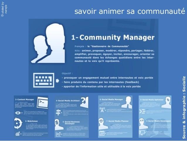 slidedby nereÿs © savoir animer sa communauté Source&infographie:Socializ