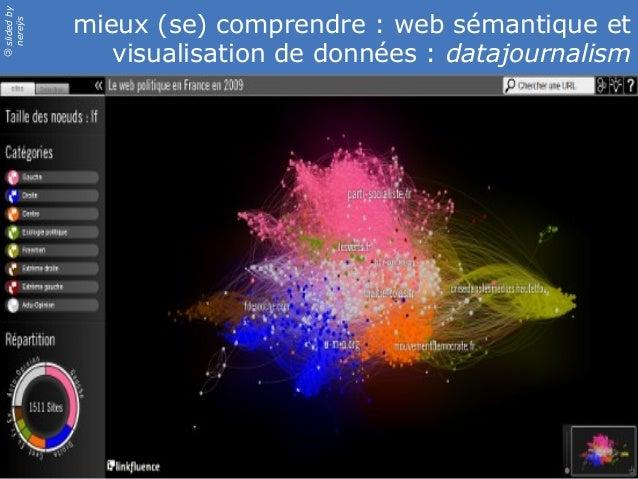 slidedby nereÿs © mieux (se) comprendre : web sémantique et visualisation de données : datajournalism