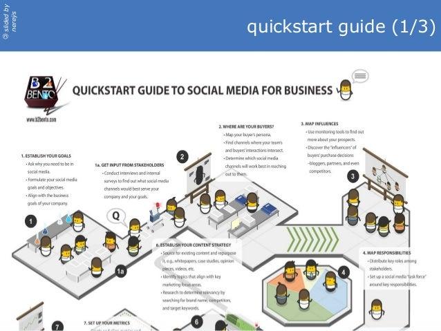 slidedby nereÿs © quickstart guide (1/3)